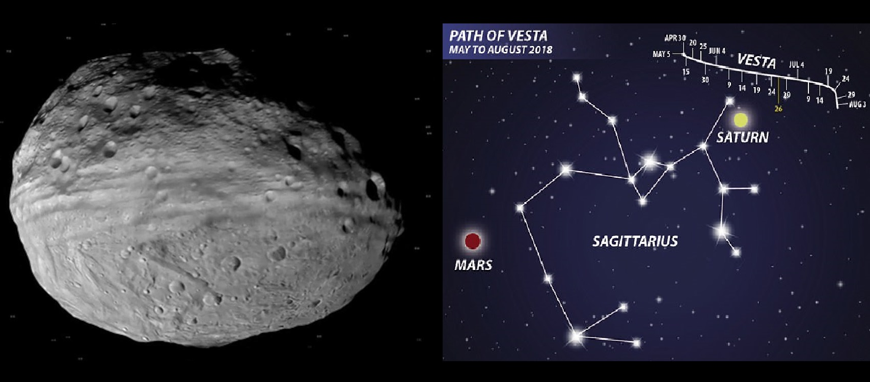 The Asteroid 4 Vesta Gets so Close to Earth That You Can See It ...